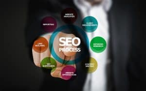 local SEO services Sydney